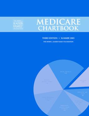 Medicare Chart Book 2005